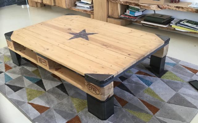 Comment Fabriquer Une Table De Salon A Partir D Une Palette Bio Consom Acteurs